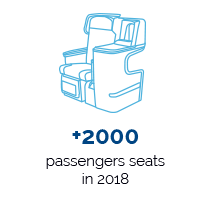Passengers seats 2018